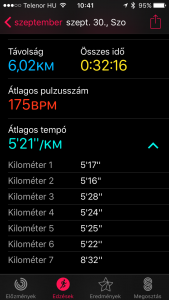 iWatch futás adatok