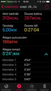 Első futásom eredménye