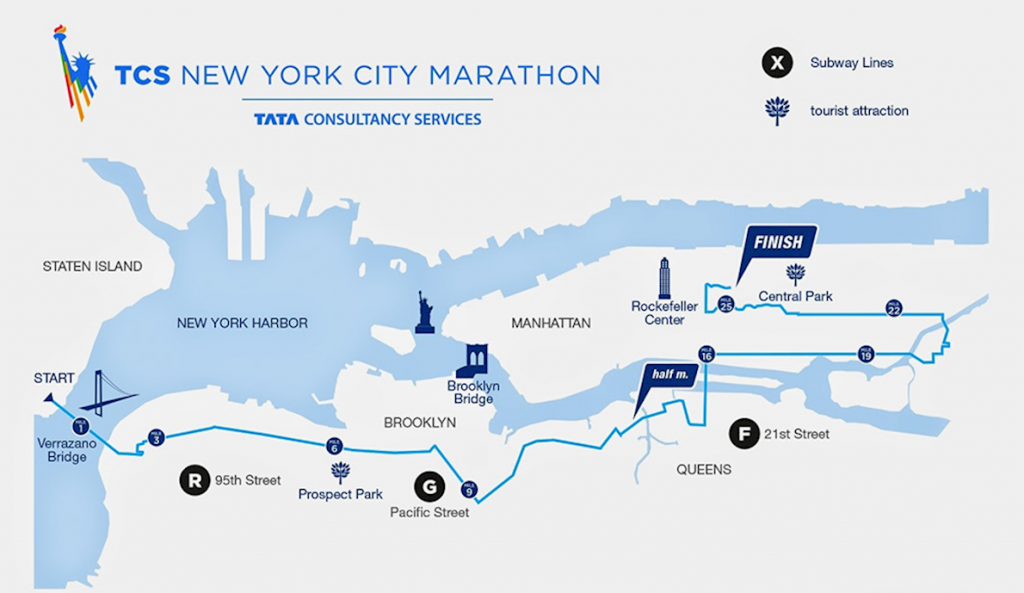 new york maraton course
