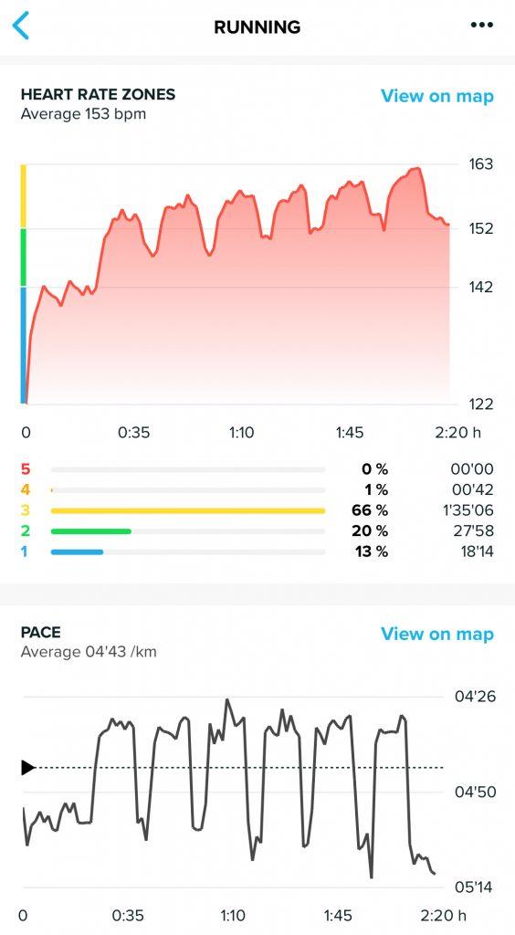 30 km Suunto App